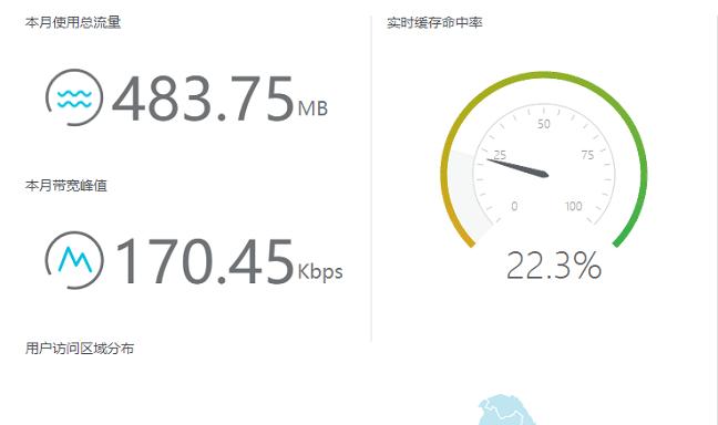 360网站卫士CDN加速,百度云CDN加速,阿里云CDN加速,七牛云的CDN加速,国外的incapsula免备案CDN加速,cloudflare免备案CDN加速