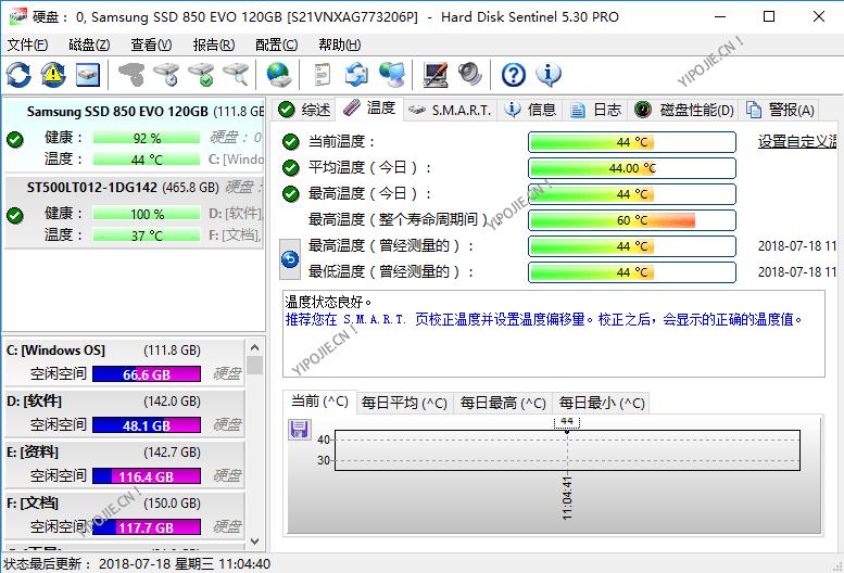 Hard Disk Sentinel Pro,硬盘哨兵 Hard Disk Sentinel Pro 5.30中文版本及解锁钥匙