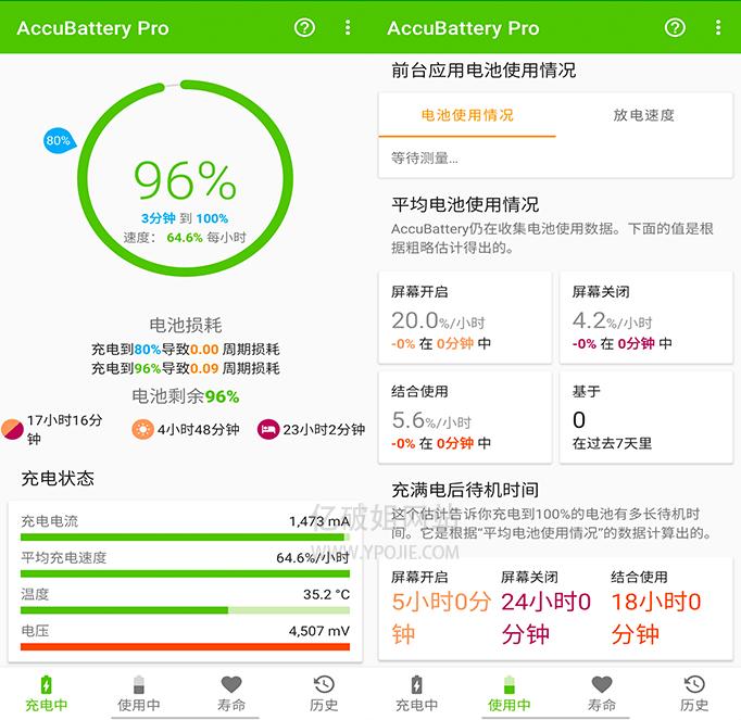 AccuBattery Pro